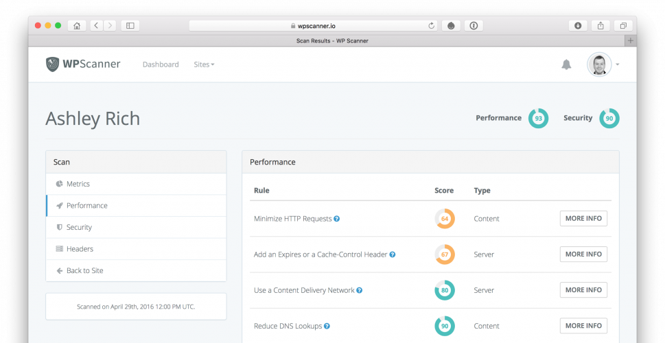wpscanner performance results
