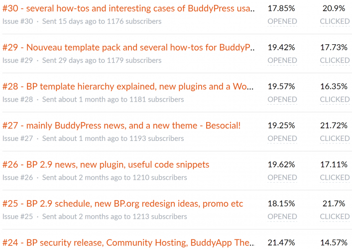 BuddyPress Newsletter Statistics - up to #30 newsletter